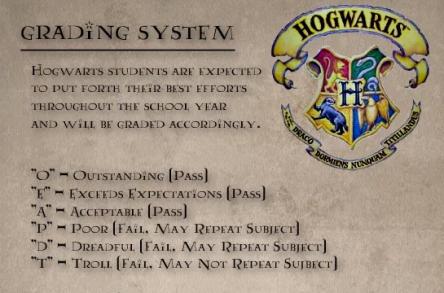 hogwarts grading system